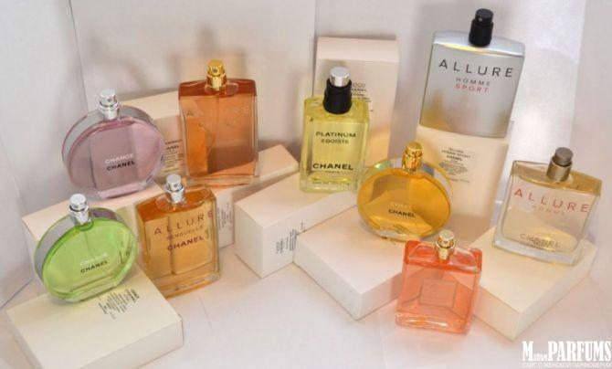 Значение тестера в женской парфюмерии