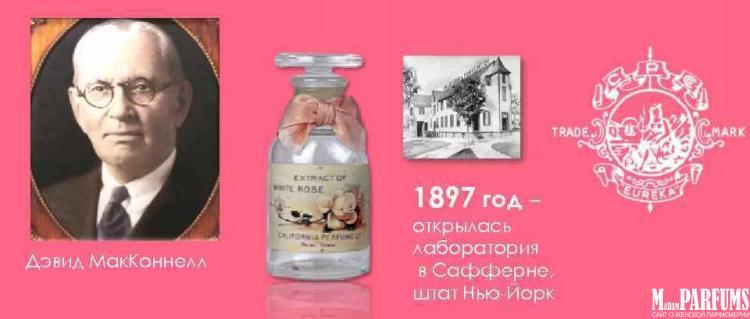 Женская парфюмерия под брендом Эйвон